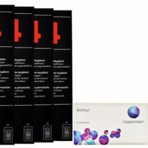 Biofinity Kontaktlinsen von Cooper Vision & Dynaeasy 4,